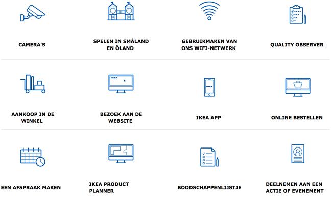 voorbeeld-IKEA-GDPR-1